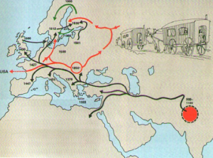 Historical Migration Routes of the Romani
